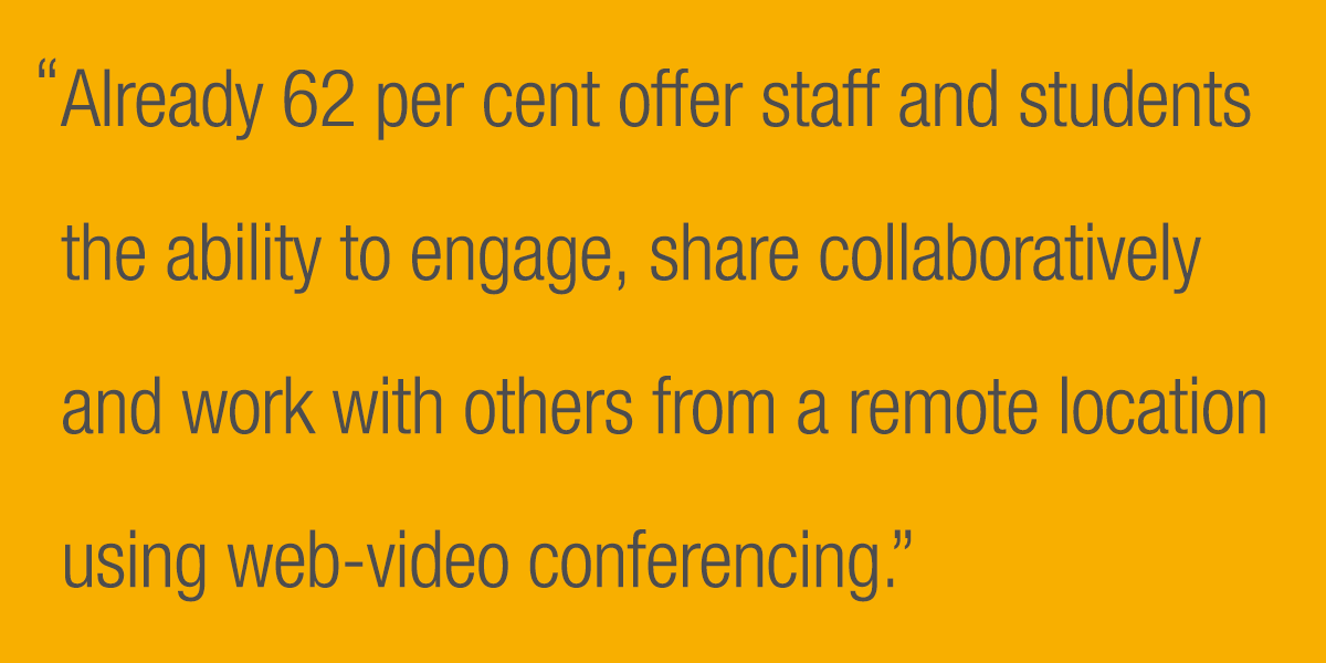 Already 62 per cent offer staff and students the ability to engage, share collaboratively and work with others from a remote location using web-video conferencing